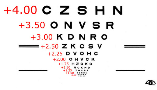 d10fb40ea9 Reading Glasses Chart Online - Bitterroot Public Library
